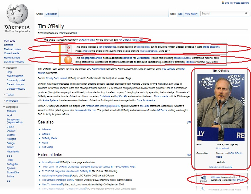 Wikipedia Editing Basics